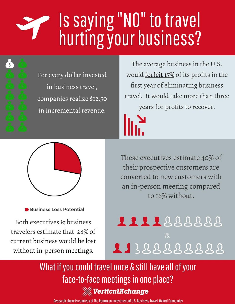business travel infographic.jpeg
