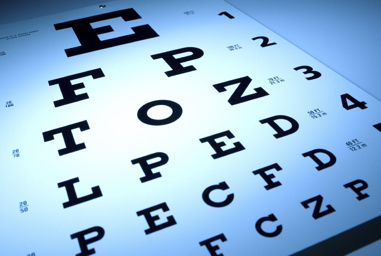 Eye Exams Dr Ricardo Silva Optometrist Eyediagramjpg Chart