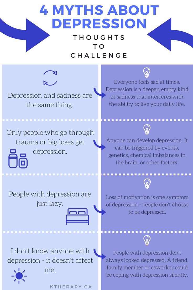 DepressionMyths.jpg