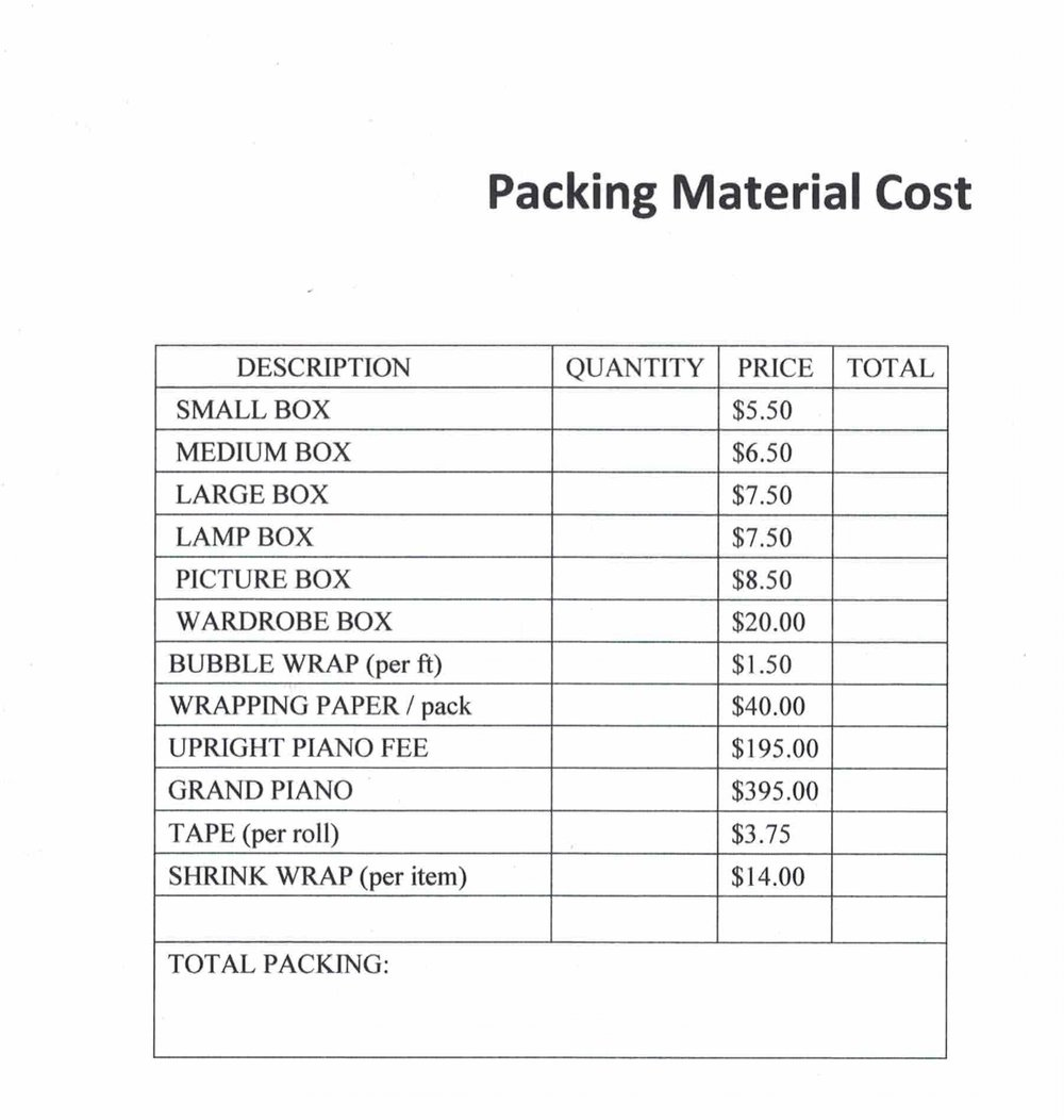 Packing Material Cost.jpg