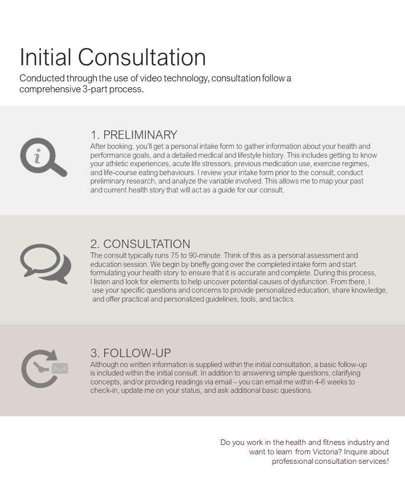 Consult_Individual_Overview 2.png