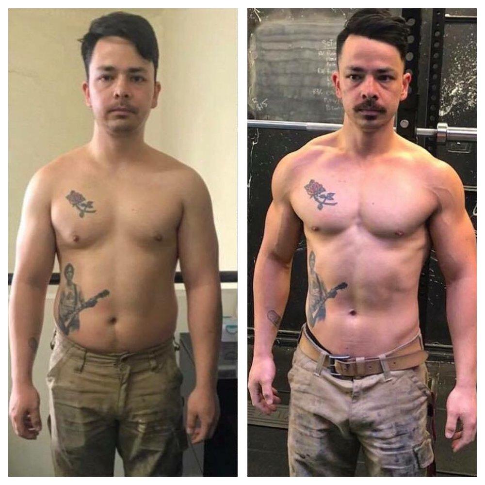 Sy Transformation.jpg
