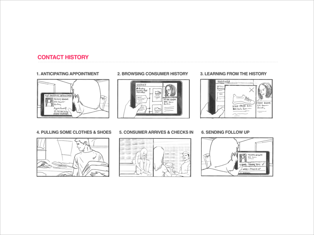 User experience storyboard for a sales associate preparing for an appointment.