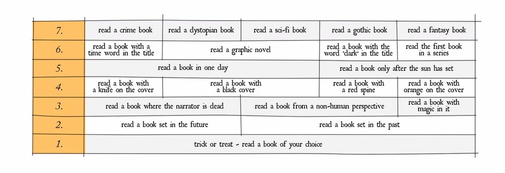 The Sbooktacular reading challenges.