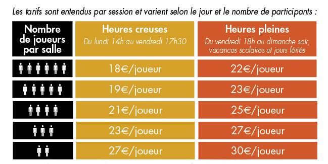Horaires de sessions :  Lundi : 14h, 16h, 18h et 20h                      Mardi : fermé                      Du mercredi au vendredi : 14h, 16h, 18h et 20h                      Samedi : 10h, 12h, 14h, 16h, 18h, 20h et 22h                      Dimanche : 10h, 12h, 14h, 16h et 18h   Réservation obligatoire.   Possibilité d'accueillir des groupes à partir de 10 joueurs en dehors des horaires d'ouvertures : tarif heures pleines - nous contacter.