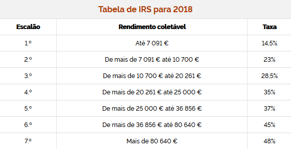 IRS-2018-income-tax.png