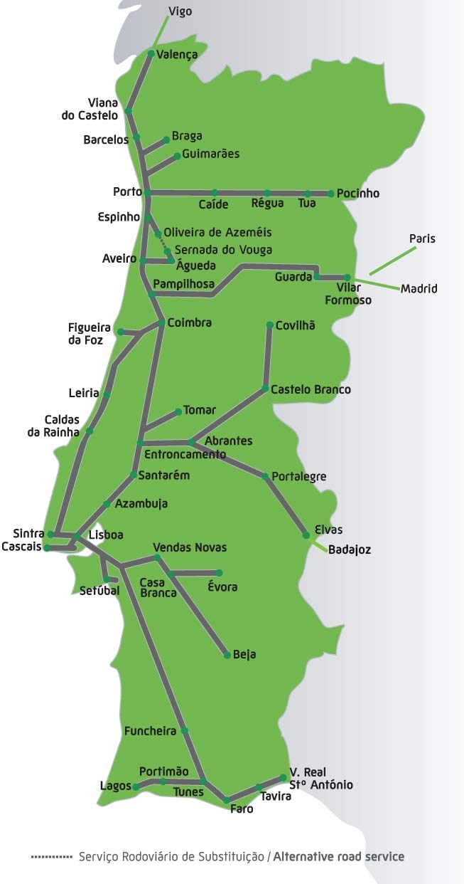 Plan du réseau ferroviaire au Portugal
