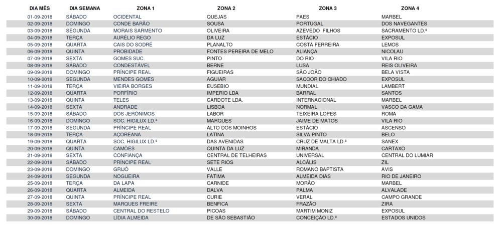 Liste officielle des pharmacies de garde de Lisbonne.