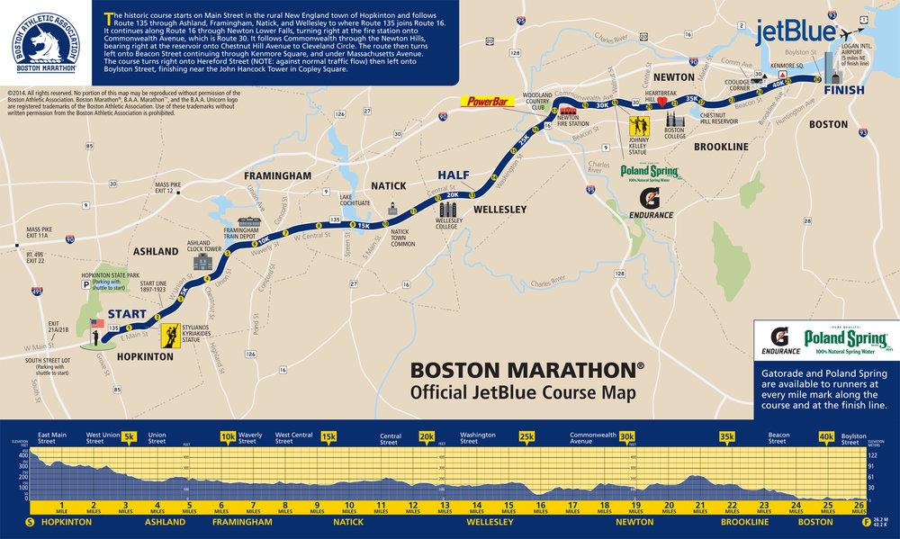 Spectator's Guide to the Boston Marathon