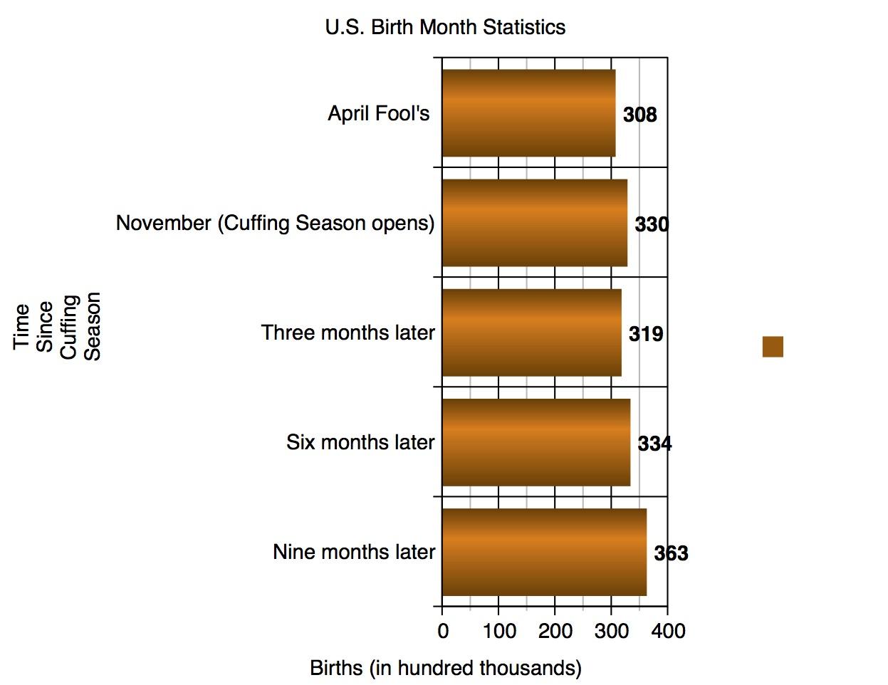 """alt= """"cuffing season"""""""