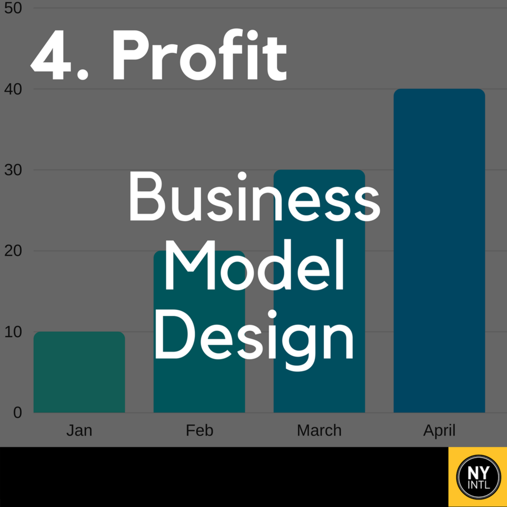 BUSINESS MODEL DESIGN  : June Choi, Partner, Serval Ventures