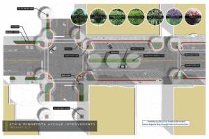 minnesota avenue improvements kck