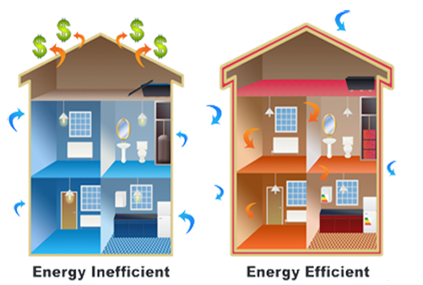 Fascinating-How-To-Make-House-More-Energy-Efficient-37-For-Your-Home-Remodel-Ideas-with-How-To-Make-House-More-Energy-Efficient.jpg