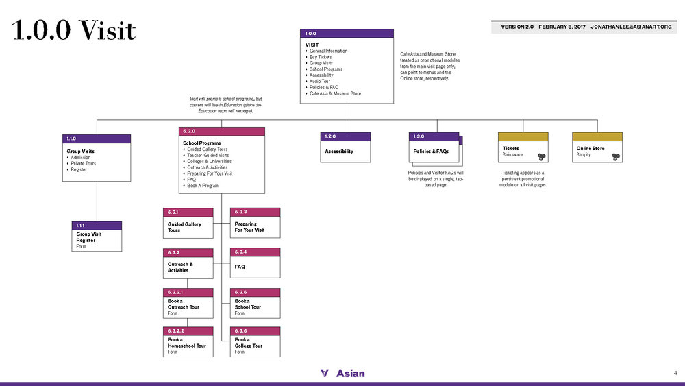 AAM-newsitemap_v2_Page_04.jpg