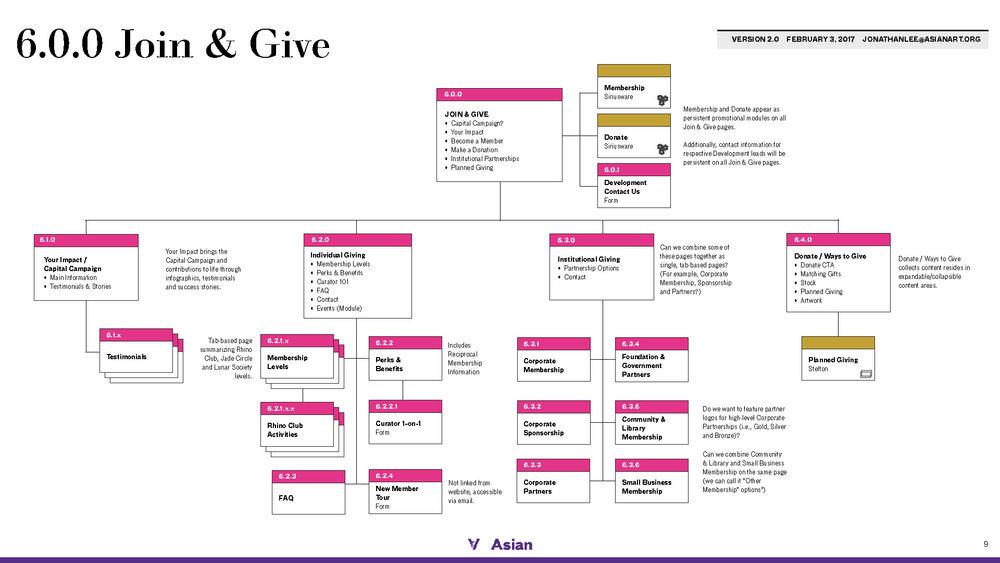 AAM-newsitemap_v2_Page_09.jpg