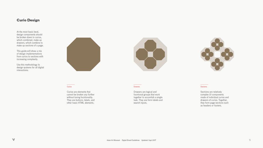 AAM-Digital Brand Guide_v1_r13_p5.jpg