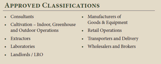 Approved classifications.jpg