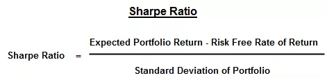 sharpe ratio.png