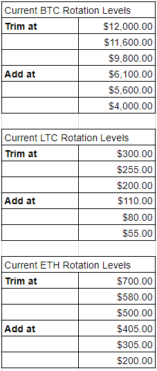 crypto_rotation_04026018.png