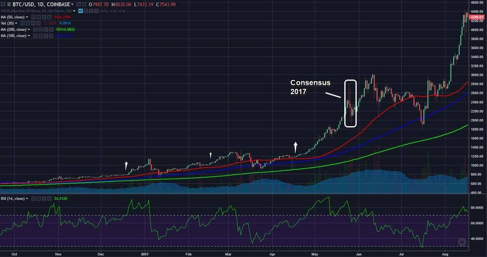 consensus2017_market.png