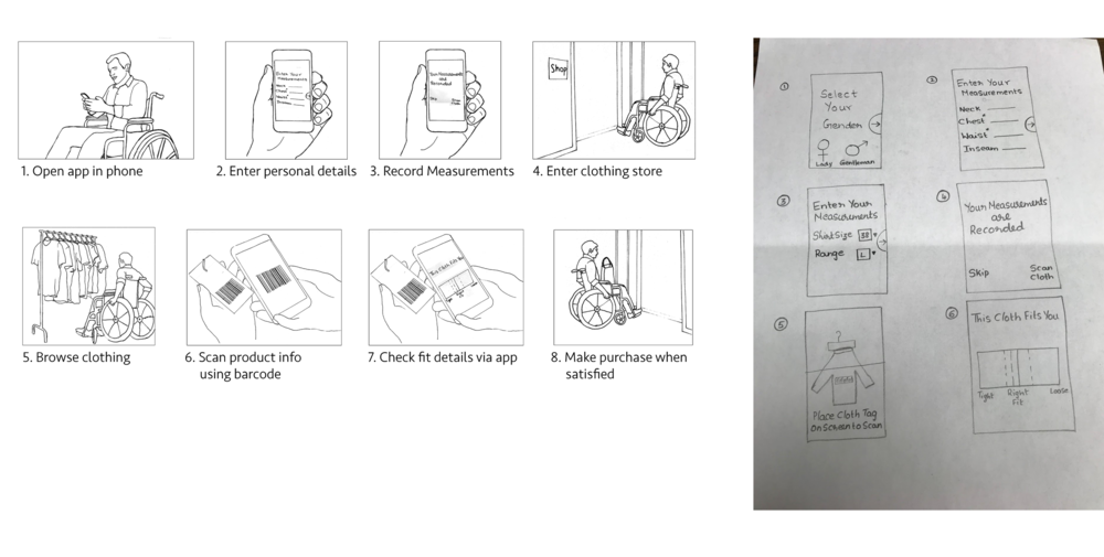 Storyboard & Sketches for Clothing-fit Indicator