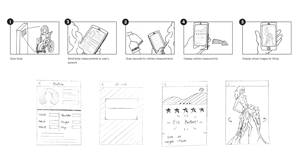 Storyboard & Sketches for Body Scanner