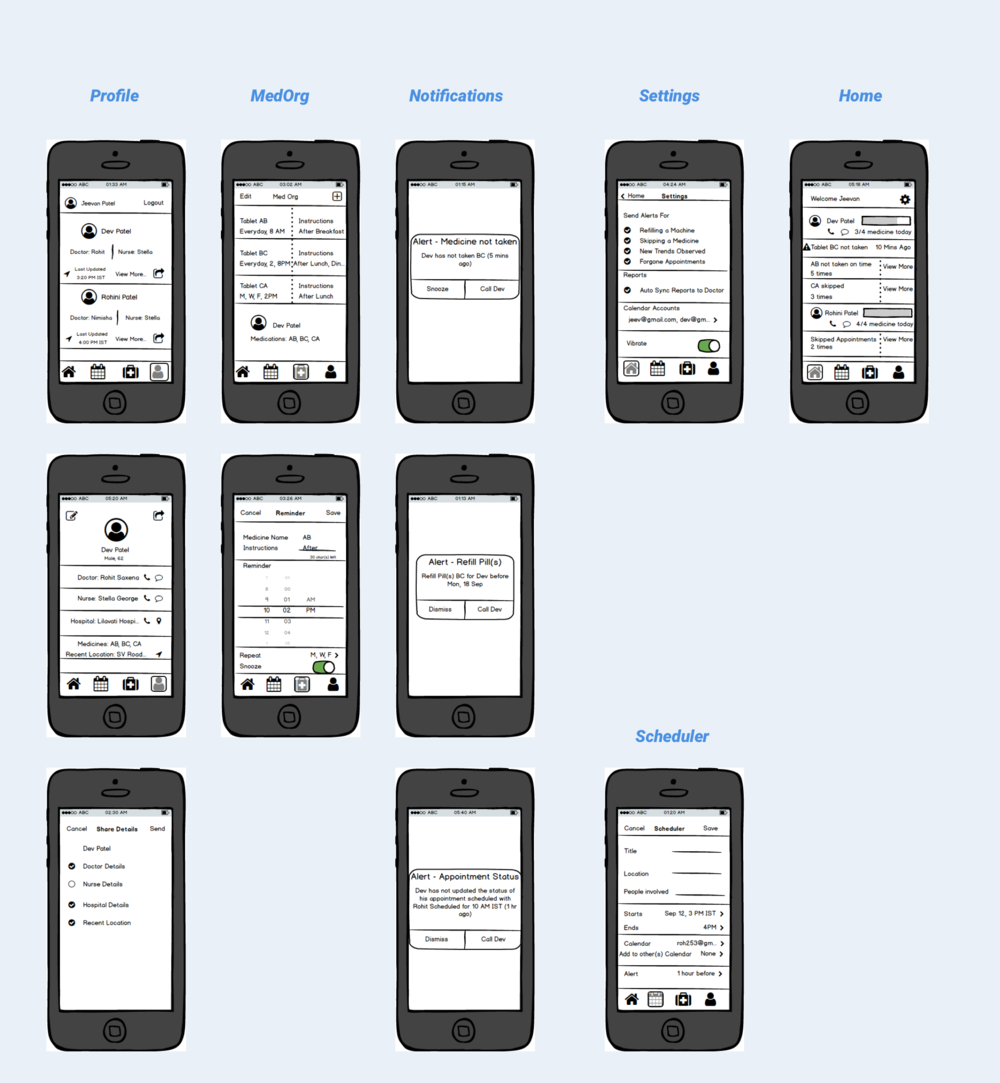 Wireframes of Screens for Medminder App