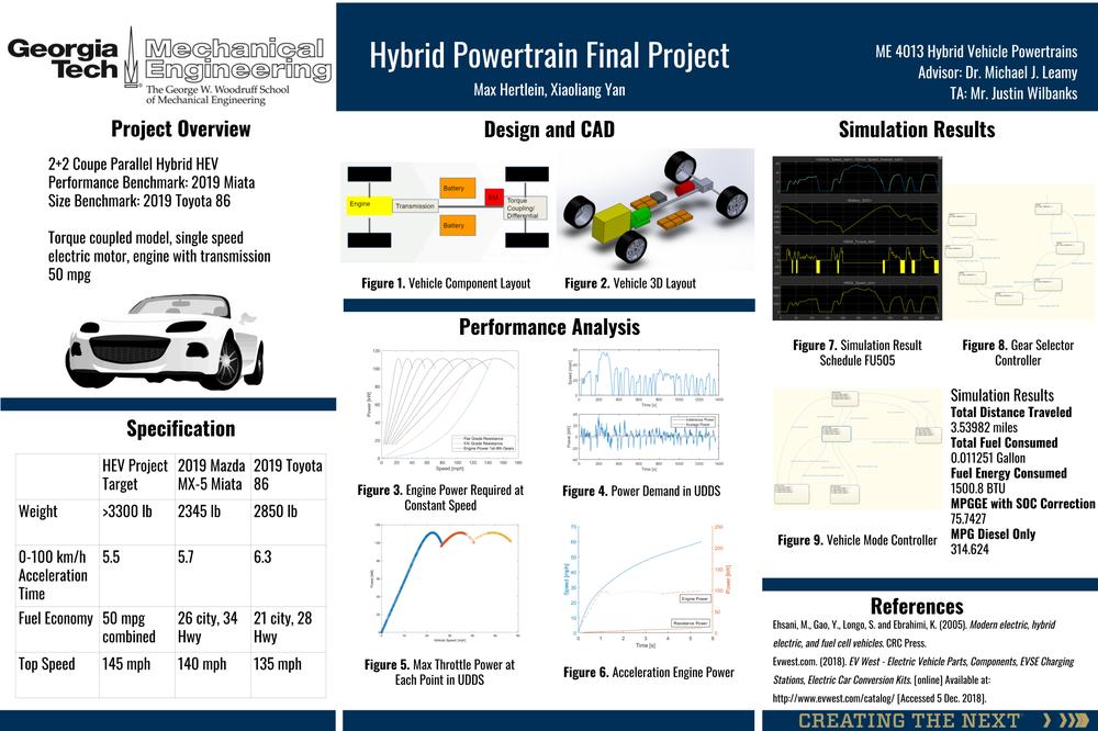 Hybrid Powertrain Final Poster.png