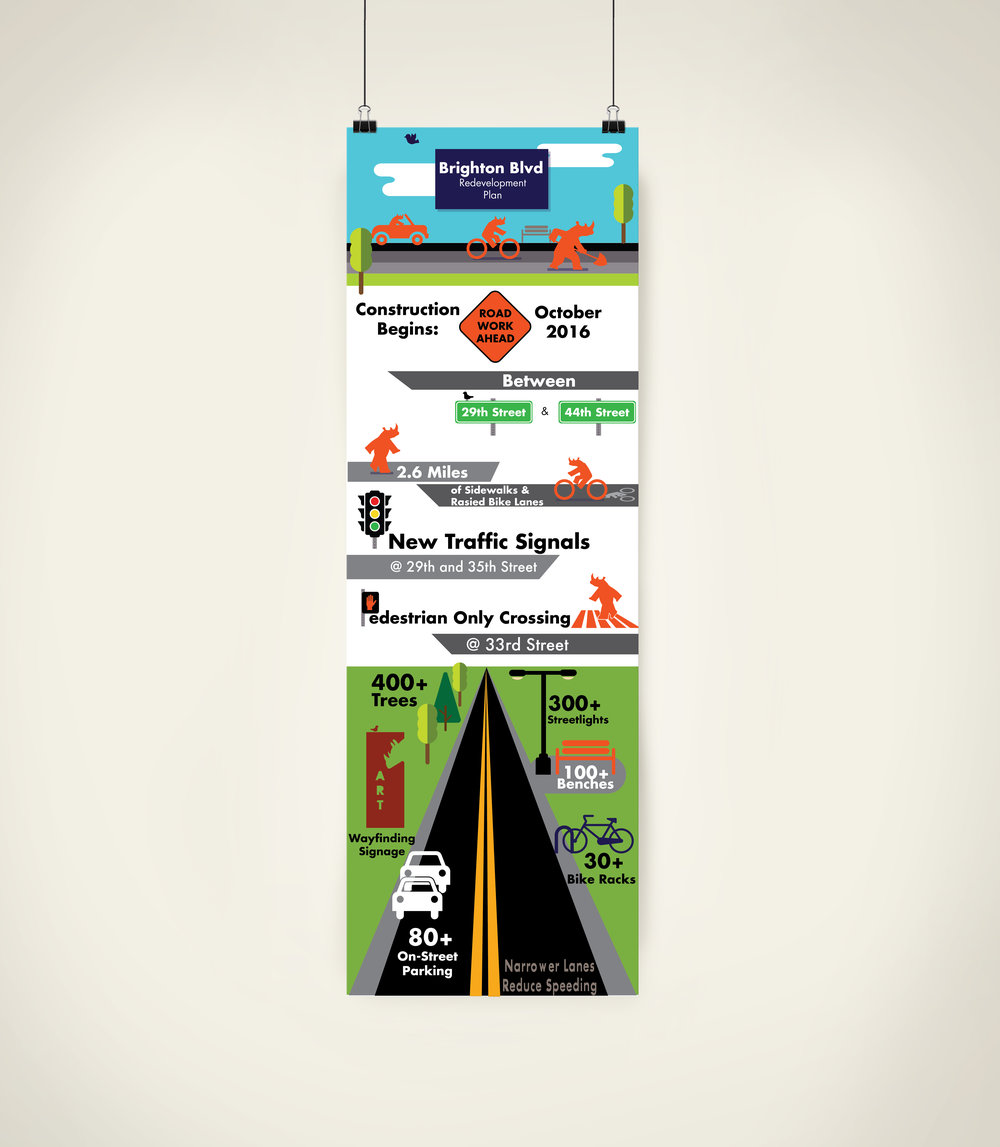 Brighton Blvd Infographic