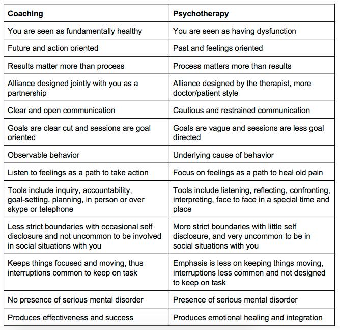 coach_chart.jpg