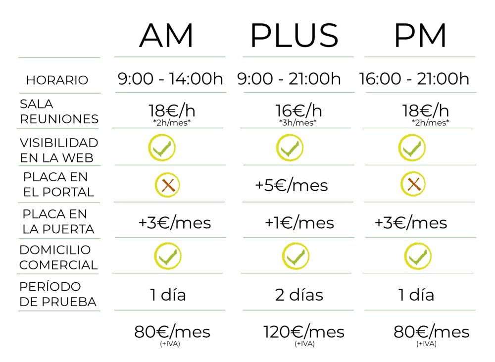 Precios coworking detallados.png