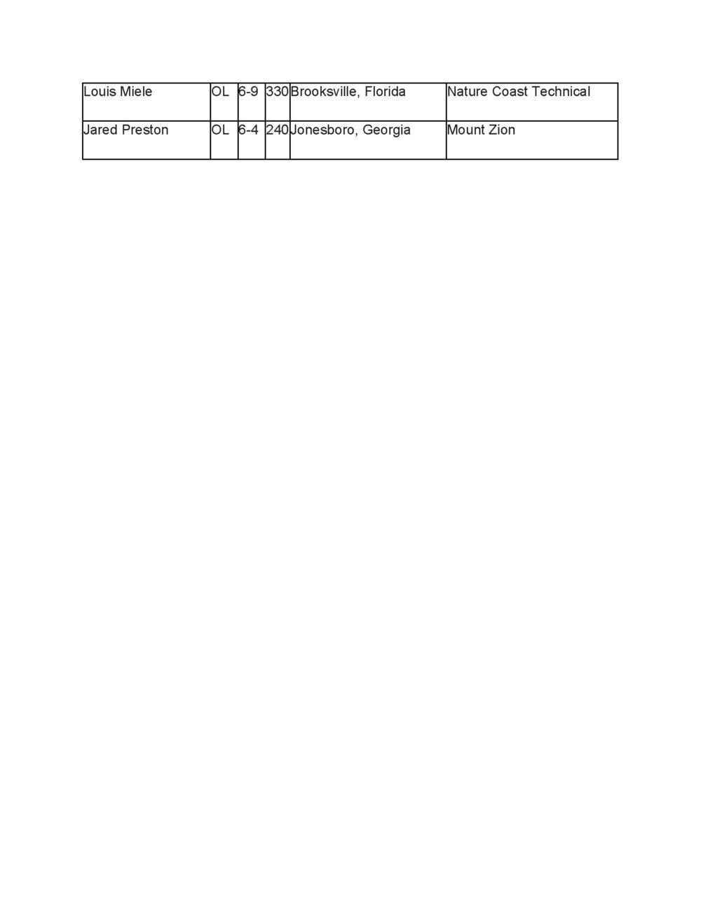 U19 SELECT_Page_4.jpg