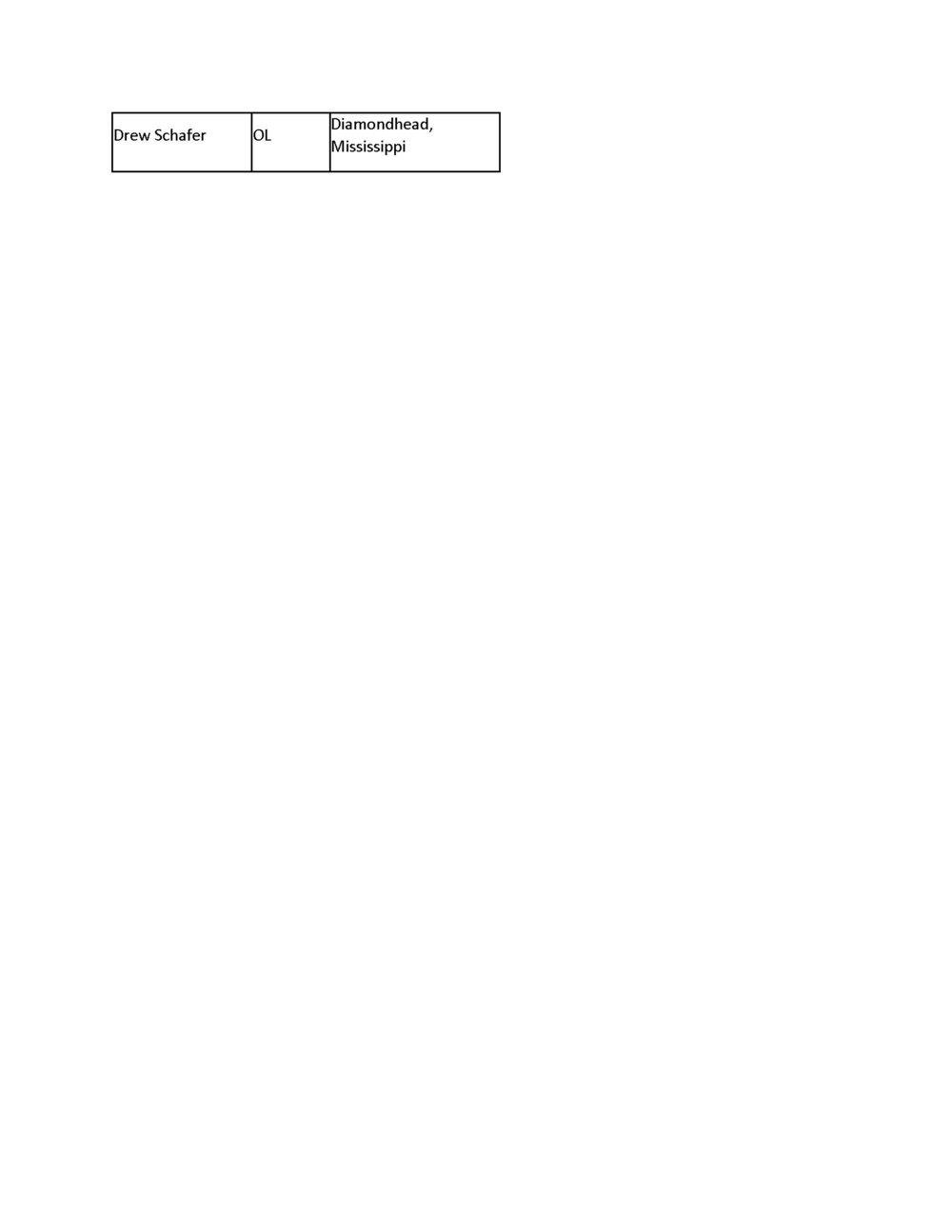 U16 SELECT_Page_3.jpg