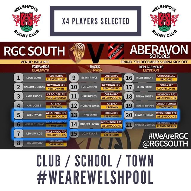 Well done to Lewis Wilde, Will Taylor, Robert Irving & Lewis Thomas for again making it into the RGC South U15 squad this week. 💪🔥🏉 It's great to see these local lads continuing to represent the Club & School at a regional rugby level.  #OneClub #OneTown #WeAreWelshpool #rgc #welshrugby #rugby