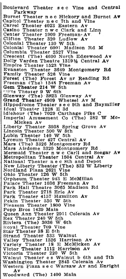 The many theaters of Cincinnati in 1920. The West End had several at this time. Courtesy of the Public Library of Cincinnati and Hamilton County.