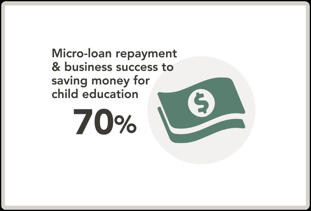 microloan.png