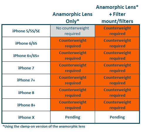 SmoothQ+Compatibility+Table.png