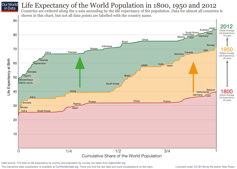 11192018_life expectancy.png