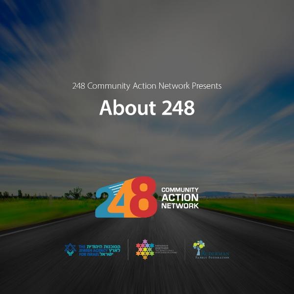 248_CommunityActionNetwork_Videos_TitleSlides.jpg