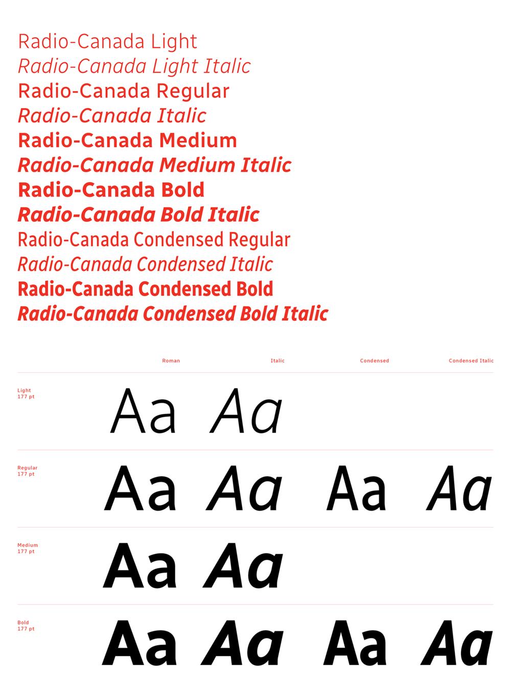 Radio-Canada_Intro.png