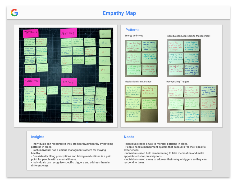 Empathy Map MCS.png