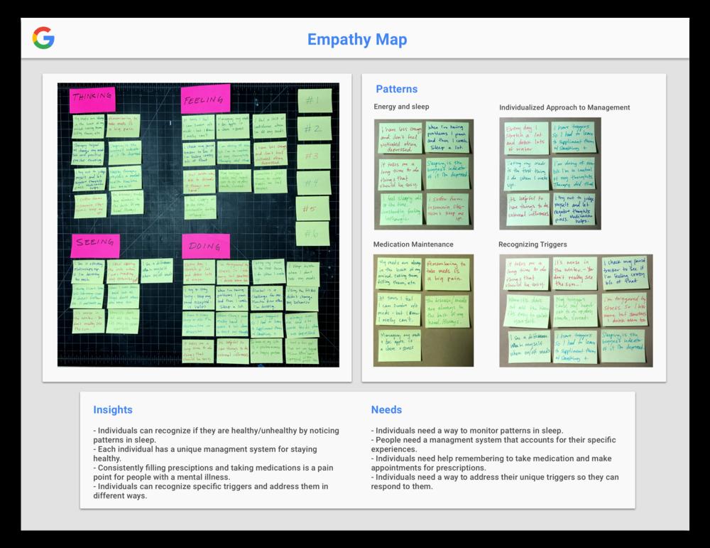 Empathy Map MCS.png