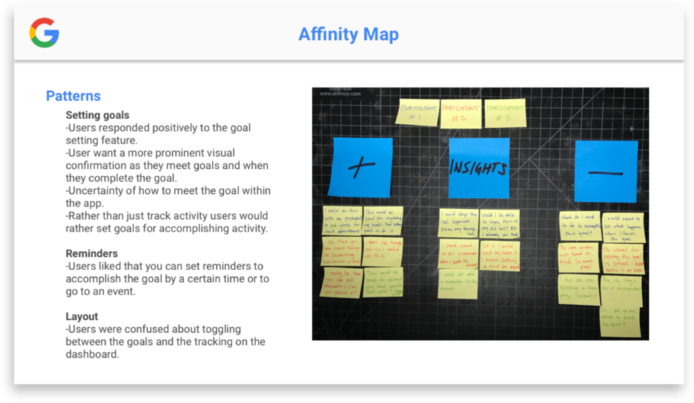 Affinity Map MCA.png