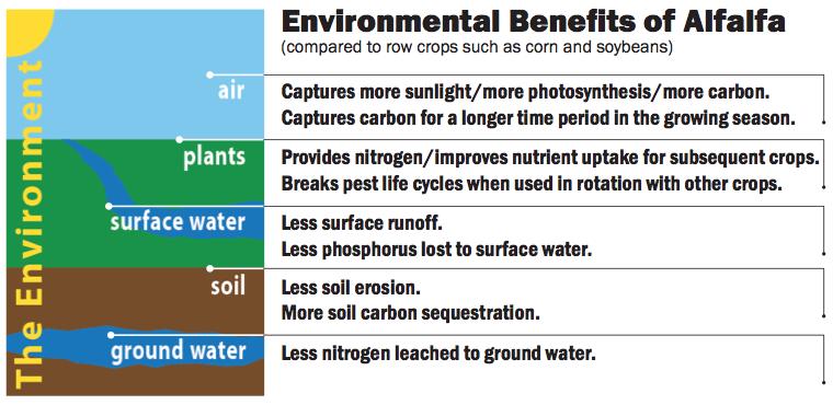 06.2013 USDA Raodmap for Alfalfa Research.png
