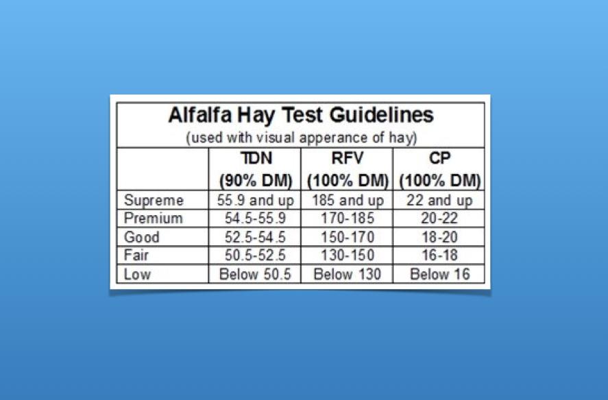 Alfalfa hay Test Guidelines.001.jpeg