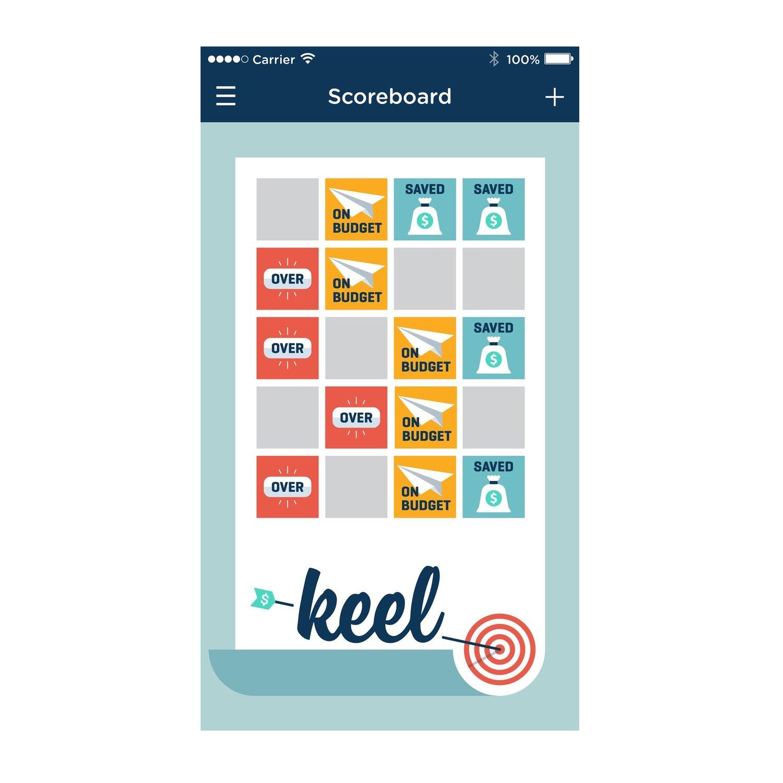 budgeting mobile app design w27