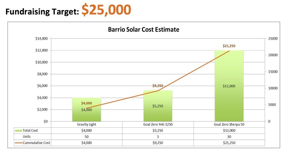 Fundraising chart.jpg