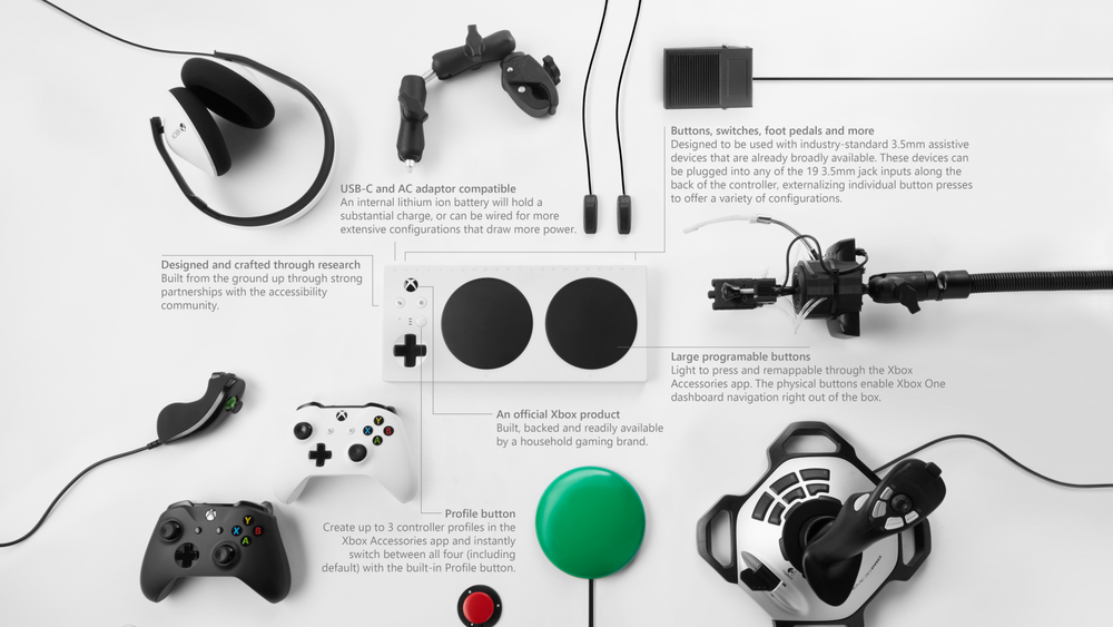 Xbox-Adaptive-Controller-Caption-1-1600x900.png