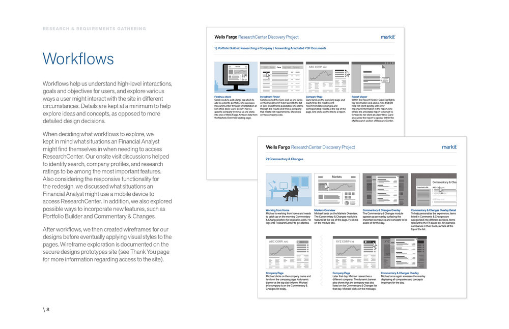 Workflows 1-2, covering: researching a company, shareable annotated PDF documents, and tool integration