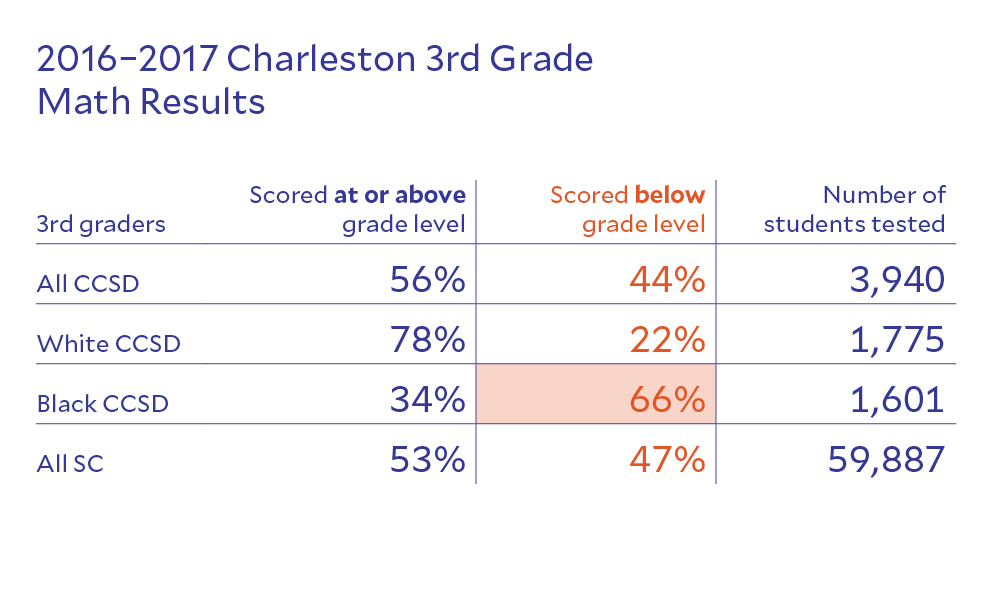 RISE-CCSD-ACT-Results-FB-web2.jpg